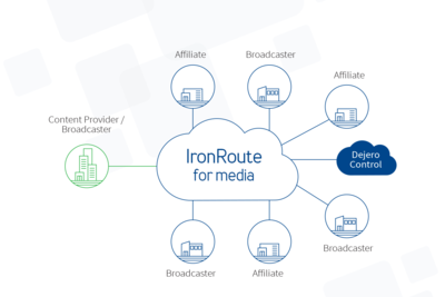 Dejero partners with Intelsat to launch IronRoute