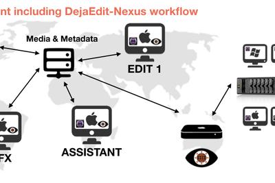 DejaSoft activates a paradigm-shift in collaborative editing at 2020 NAB Show