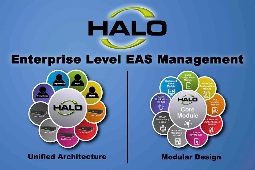 Encoder, Decoder, EAS, HALO version 2, Monroe electronics, PostgreSQL, Linux