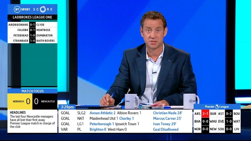 MOOV is deploying Chyronhego PRIME systems to support BT Sport