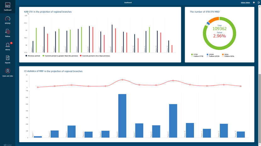 Qligent, Predictive Analysis Solution, Lang Cooksey, CDN logs, Key performance indicators, Key quality indicators